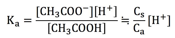 緩衝液の電離定数