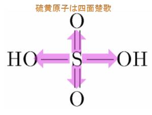 硫酸 極性