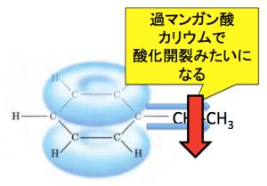 安息香酸の製法