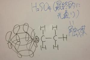 ベンゼン環 置換反応 付加