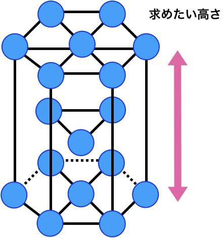六方最密構造の求めたい高さ