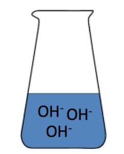 水の半反応式を暗記無しで作り出す方法