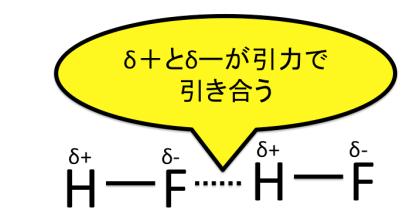 フッ化水素の水素結合