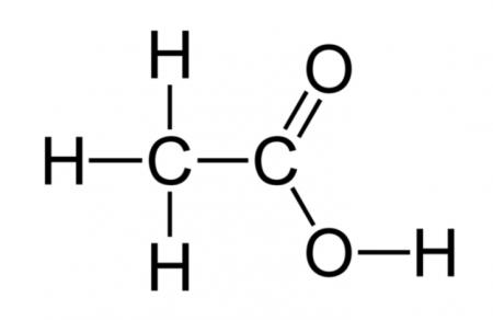 酢酸の構造式
