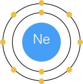 ネオンの電子配置