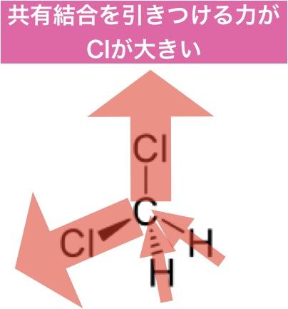 ジクロロエタンは極性分子