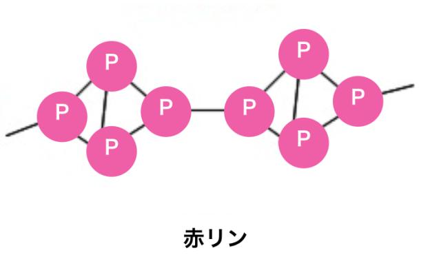 赤リンの分子構造