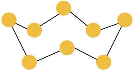 硫黄の同素体「斜方硫黄単斜硫黄」