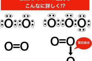 酸素とオゾンの性質を詳しく