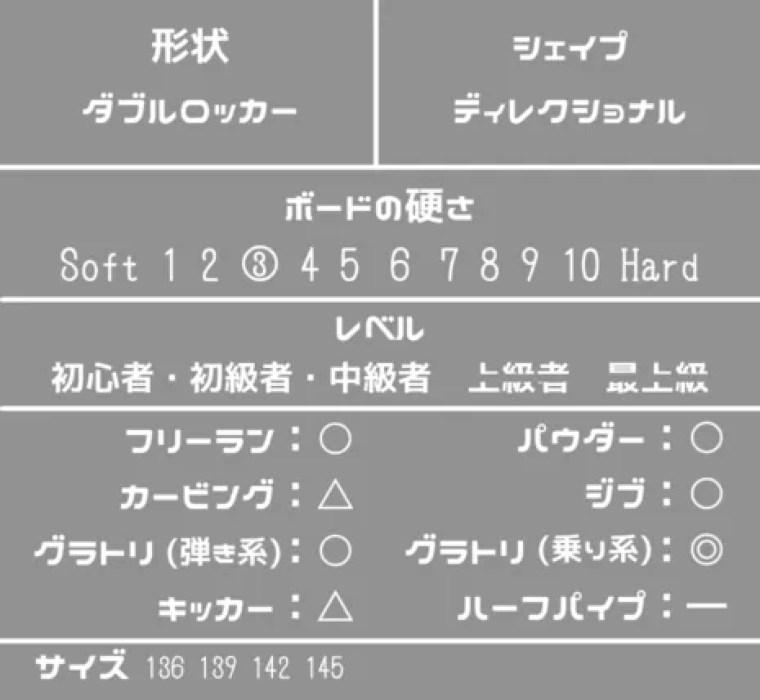 SOLEIL-Rの評価