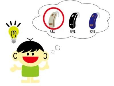 補聴器 購入