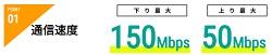 クラウドWIFI通信速度