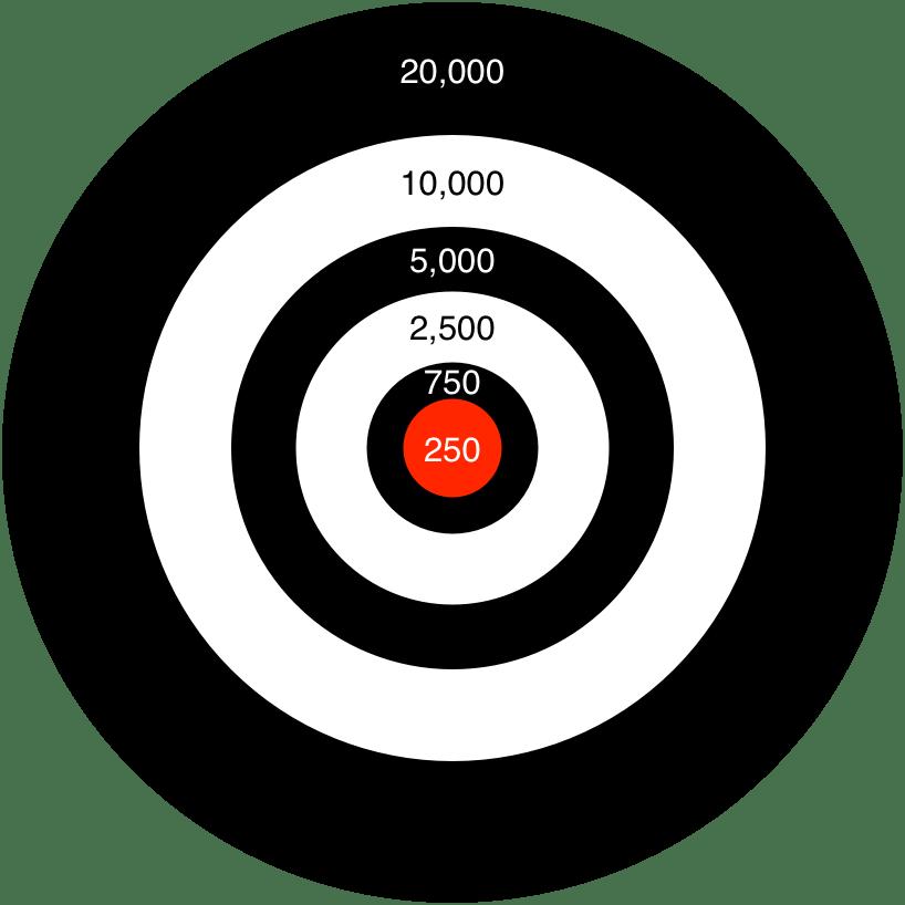 vocab_bullseye