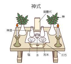 神式 あと飾り壇