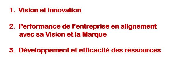 RéSolutions : Vision, Stratégie et Transformation d'entreprises