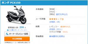 PCX150 ホンダ|車種別情報(口コミ・評価)|みんカラ 車・自動車SNS