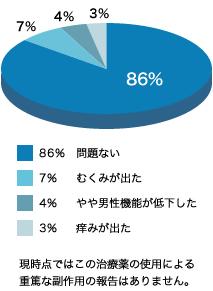 12_graph