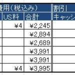 305ZTの月額最安値ランキング。格安モバイルルーターはココで買え!Y!モバイルPocket Wifi 305ZT編