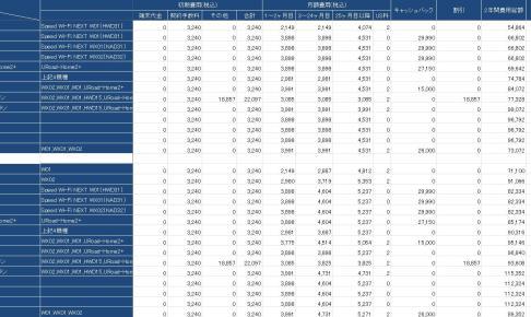 wimax2月額最安値計算シート