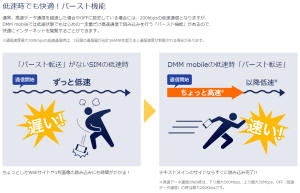 dmm_mobile_burst
