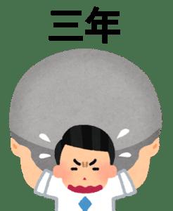 【石の上にも3年】???