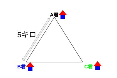 【1983年】中学の頃、流行った?クイズ 2(三角)