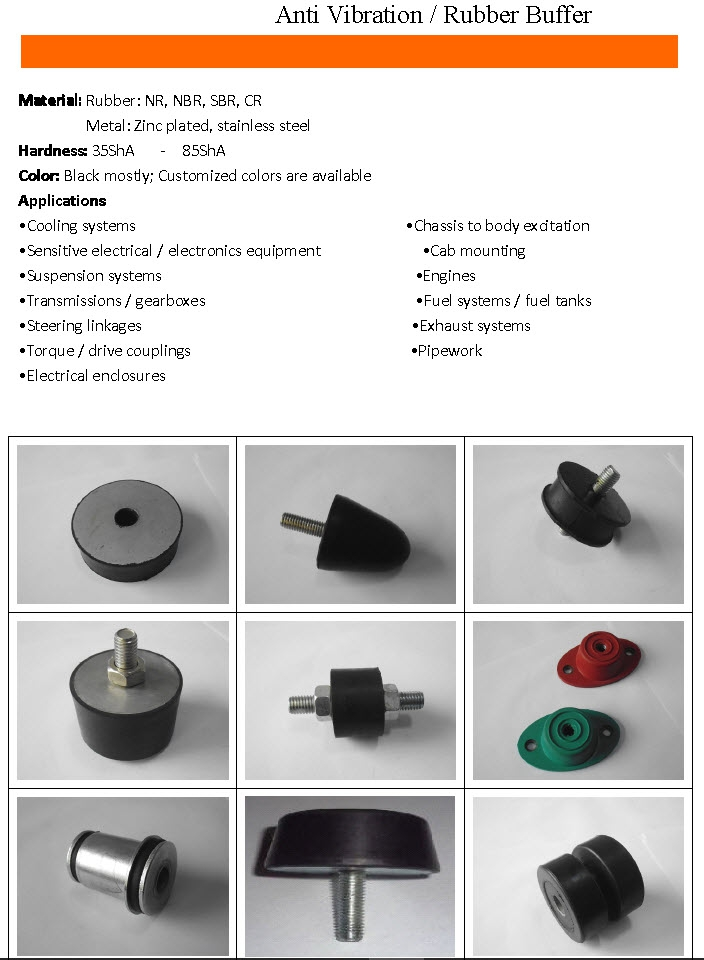 Anti Vibration / Rubber Buffer