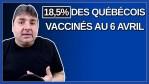 18,5% des québécois vaccinés au 6 avril 2021