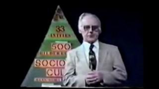 ActuQc :  Père Jean-Paul Regimbal 1983 – Au sujet du NOM/NWO (Entrevue 1H53)