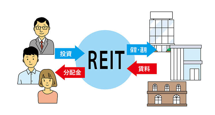 いま注目されているREIT(不動産投資信託)とは