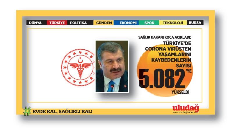 Türkiye'de koronavirüsten can kaybı 5 bin 82 oldu