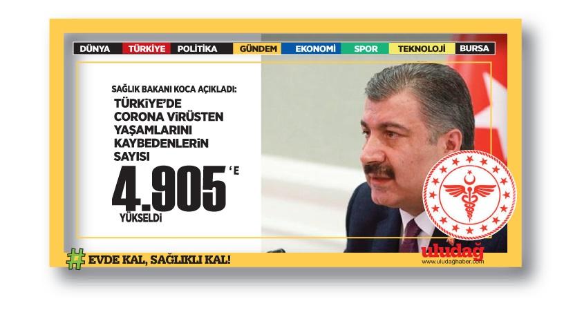 Vaka sayıları düşüyor! Türkiye'de koronavirüsten can kaybı 4 bin 905 oldu