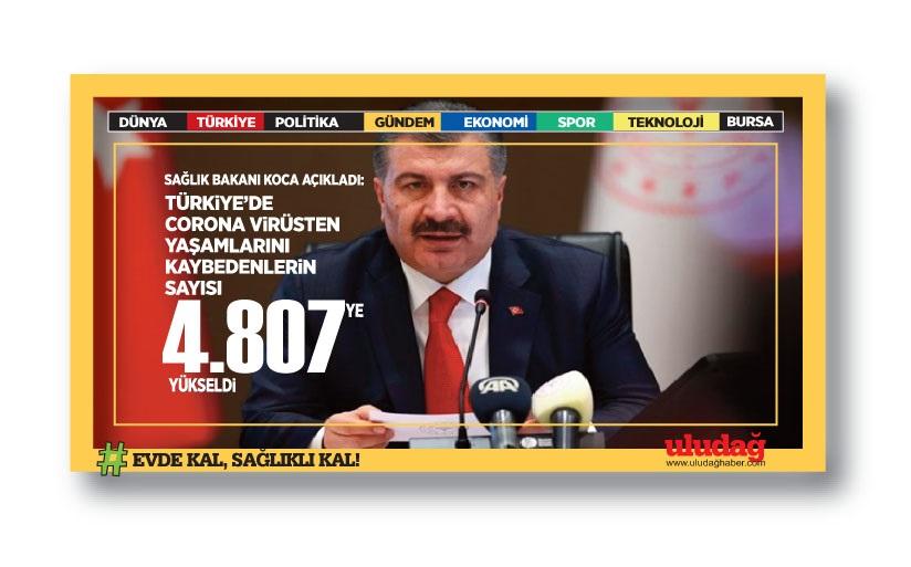 KORKULAN OLDU! TÜRKİYE'DE VAKA SAYISI BİN 500'Ü AŞTI!