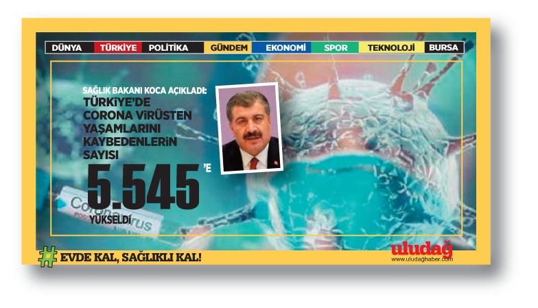 Türkiye'de koronavirüsten ölenlerin sayısı 5 bin 545 oldu