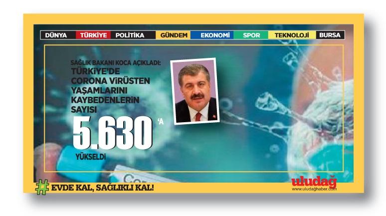 Türkiye'de koronavirüsten ölenlerin sayısı 5 bin 630 oldu