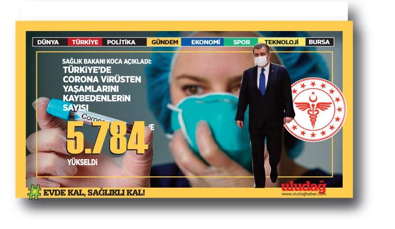 Korkulan oldu! Türkiye'deki vaka sayısında büyük artış