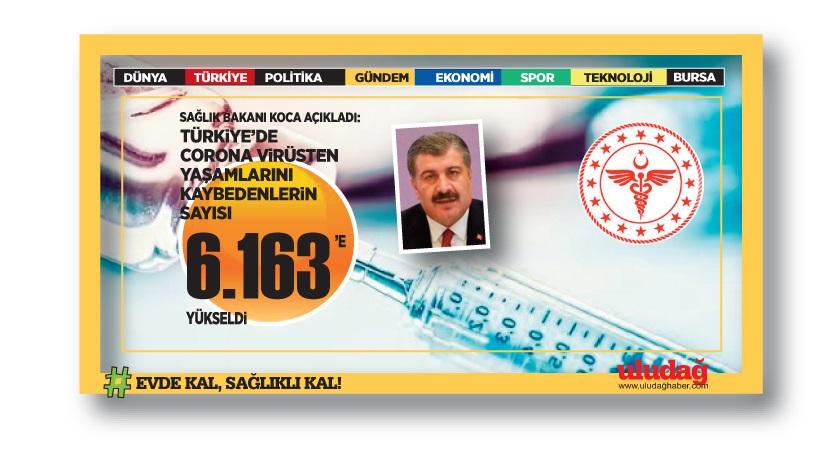 Günlük vaka sayısı bin 500'ü aştı! İşte son 24 saatin koronavirüs tablosu