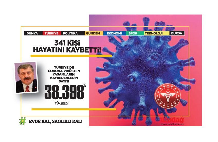 28 Nisan 2021 corona virüs tablosu: 341 can kaybı, 40 bin 444 yeni vaka