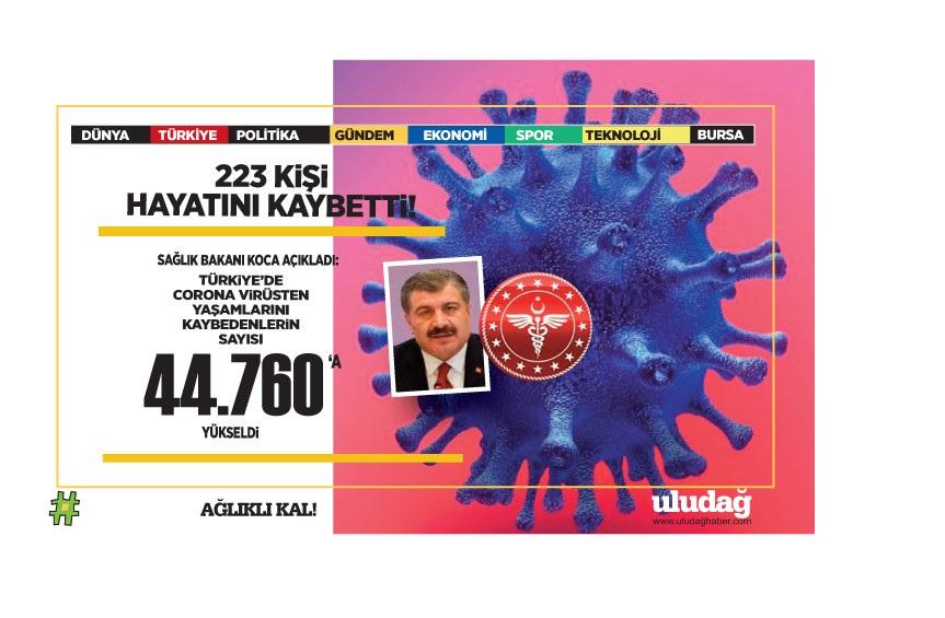 Türkiye'de son 24 saatte 10 bin 512 koronavirüs vakası