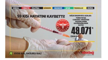 18 Haziran 2021 corona virüs tablosu: 59 can kaybı, 5 bin 575 yeni vaka