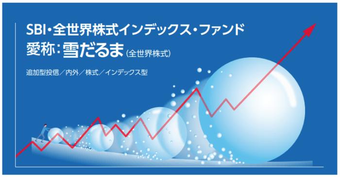 SBI全世界株式インデックス