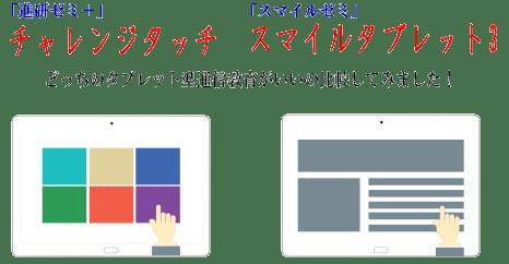 進研ゼミチャレンジタッチ・スマイルゼミスマイルタブレット3