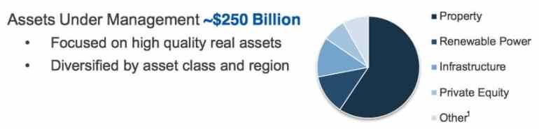 brookfield-asset-management-diversifiering
