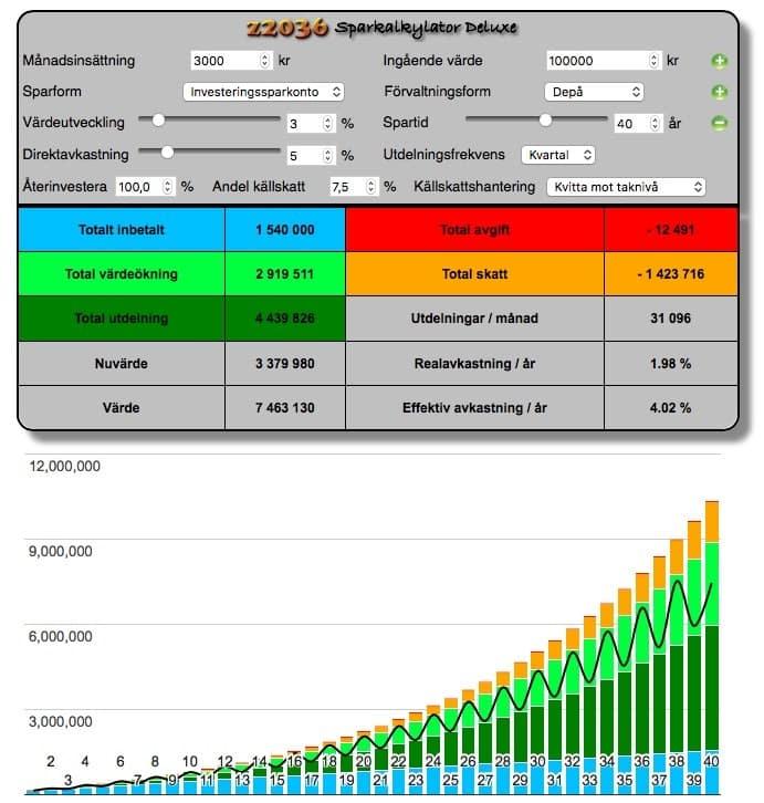 utdelningsaktier-utdelningsportfölj-investera-100-000kr