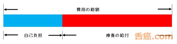 2015091207
