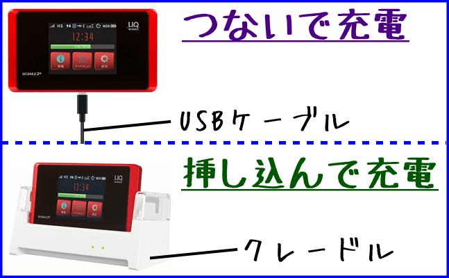 ポケットwi-fi 充電方法 解説図