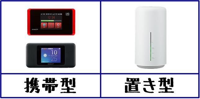 WiMAXの機種の2タイプ解説画像