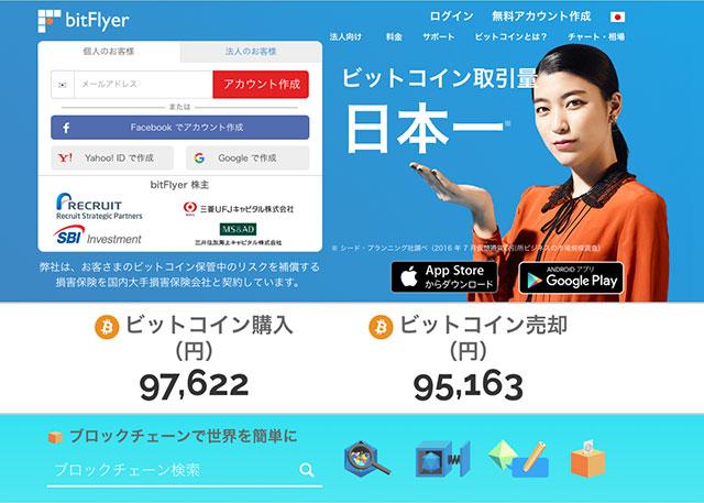 【bitFlyer】ビットフライヤーの登録方法と手順(完全マニュアル)