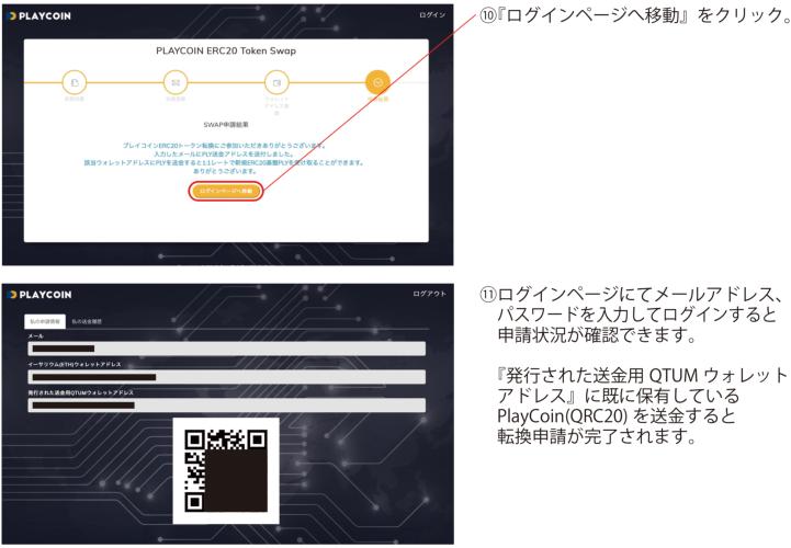 PLAYCOIN PLY ERC20 SWAP 手順画像 ログインページにてメールアドレス、 パスワードを入力してログインすると 申請状況が確認できます。 『発行された送金用 QTUM ウォレット アドレス』に既に保有している PlayCoin(QRC20) を送金すると 転換申請が完了されます。