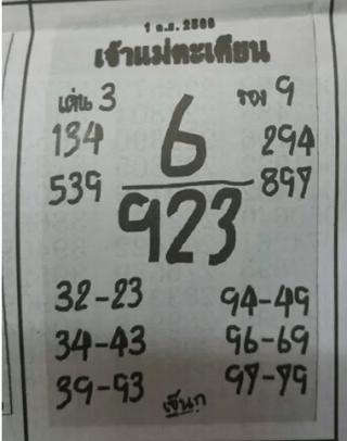 เจ้าแม่ตะเคียน 1/9/60, เจ้าแม่ตะเคียน 1-9-60, เจ้าแม่ตะเคียน 1 ก.ย. 2560, เจ้าแม่ตะเคียน, หวยเจ้าแม่ตะเคียน, หวยซอง, เลขเด็ด, เลขเด็ดงวดนี้